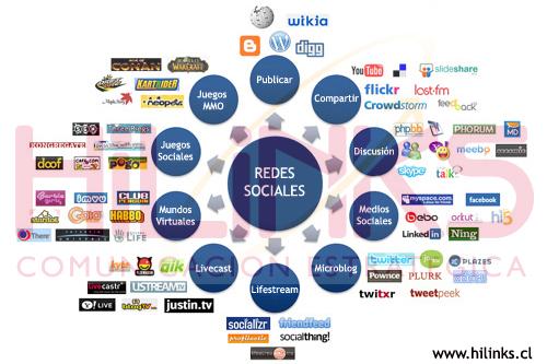 redes_sociales_2