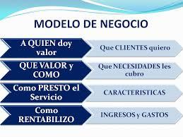 Modelo de negocio. A quién doy valor
