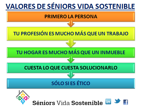 Valores Séniors Vida Sostenible