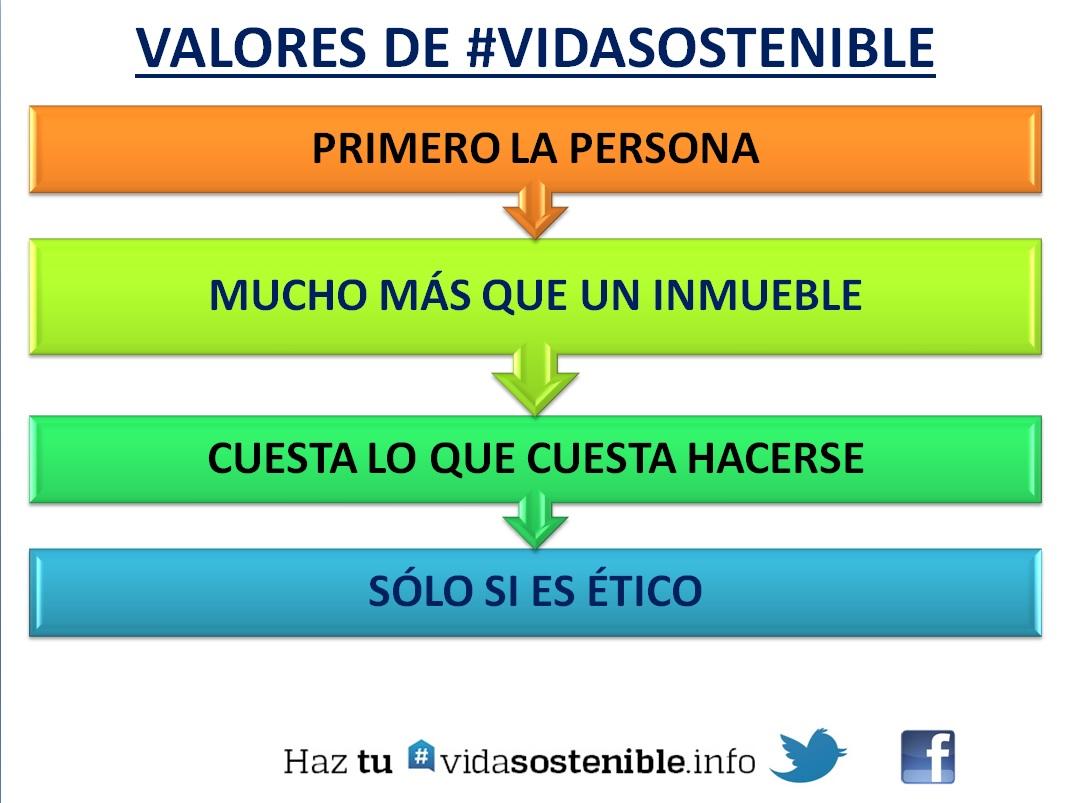 Valores #vidasostenible