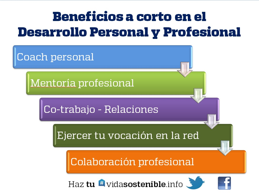 Beneficios a corto en desarrollo personal y profesional