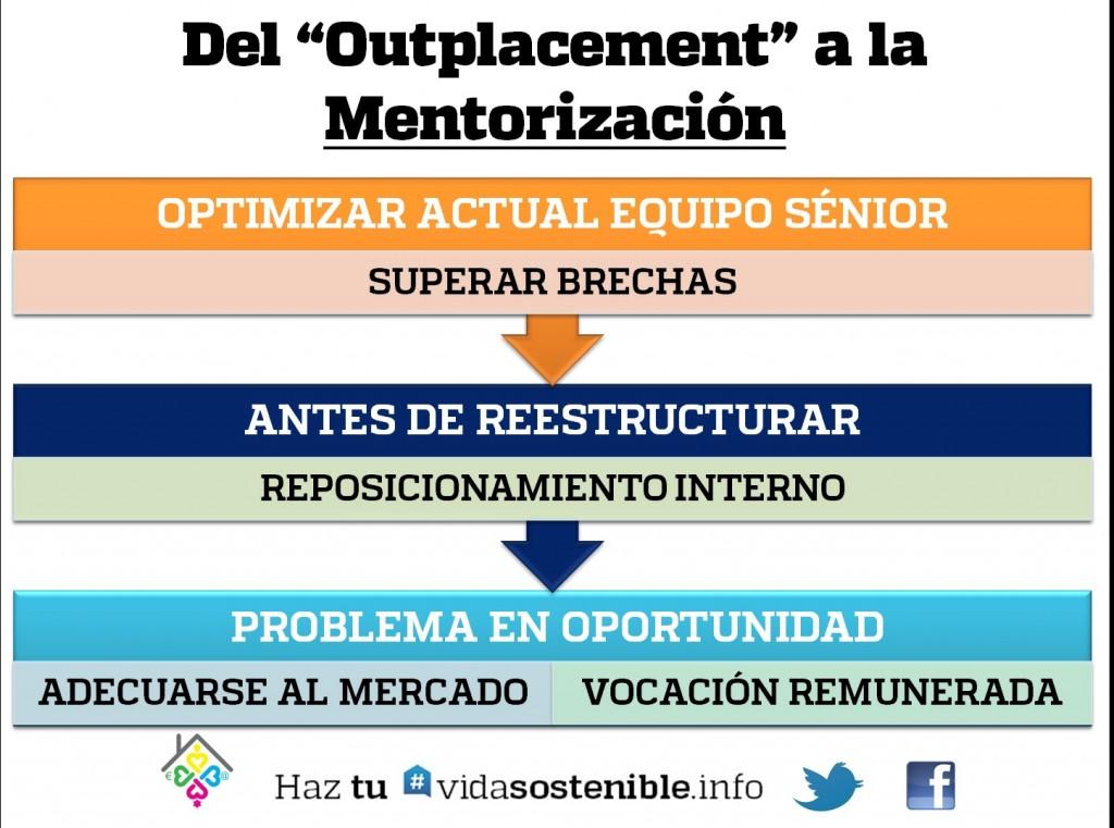 Del Outplacement a la mentorización
