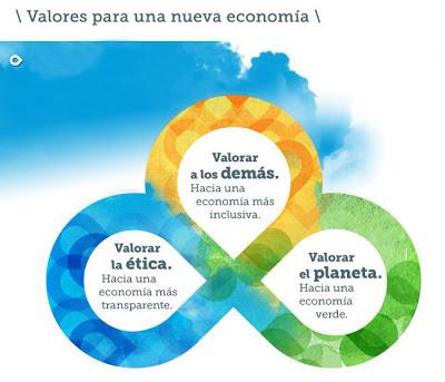 Valores para una nueva economía