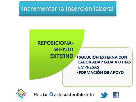 Incrementar la inserción laboral