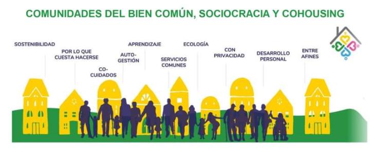 La imagen tiene un atributo ALT vacío; su nombre de archivo es Comunidades-del-Bien-Común-Sociocracia-y-Cohousing.-Cabecera.png